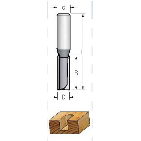 D-10,0 mm B-19 mm L-51 mm d-8 mm
